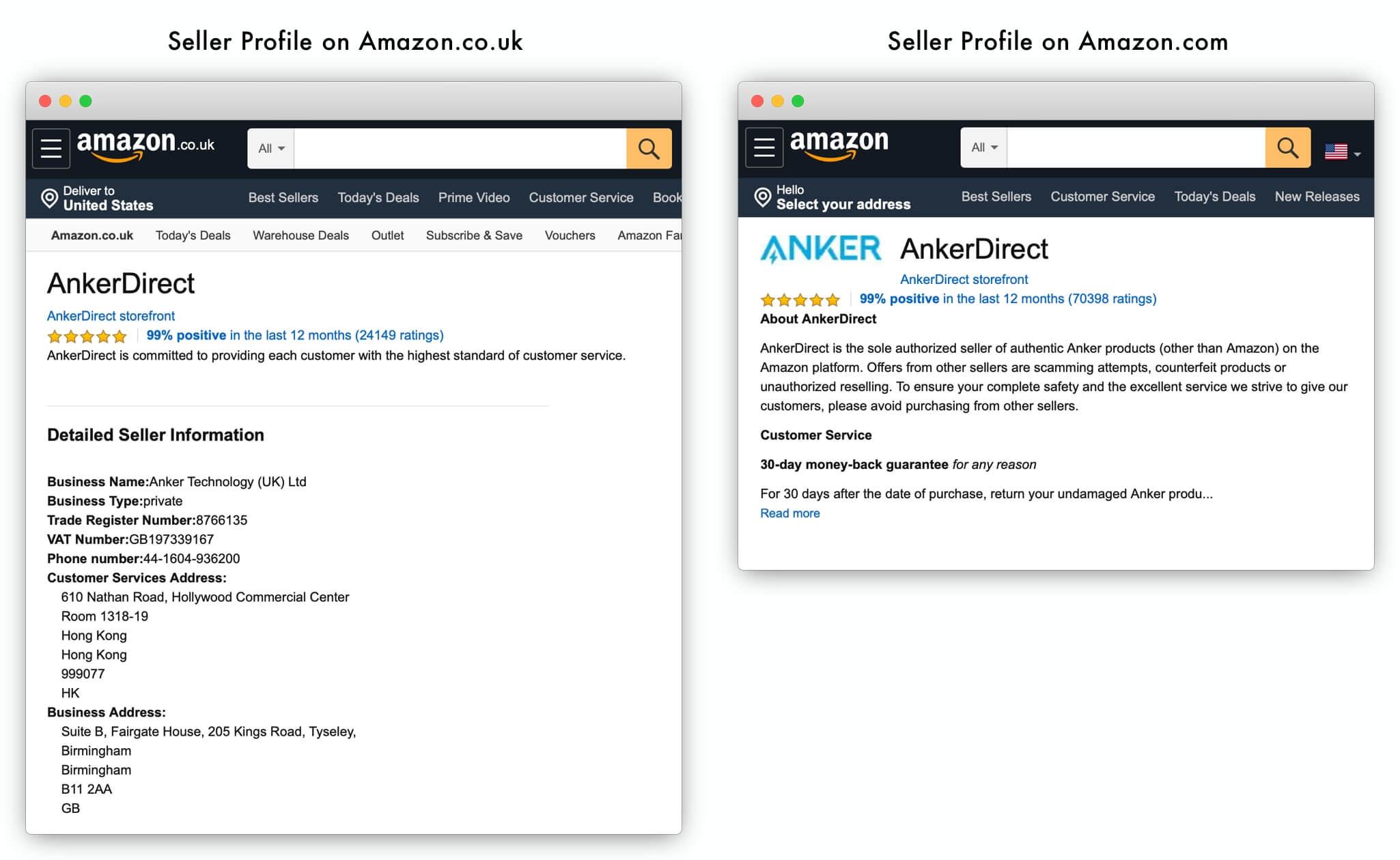 Perfil de vendedor de Amazon EE. UU. Vs Reino Unido